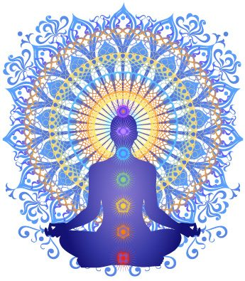 Psychic Readings By Accurate Psychics